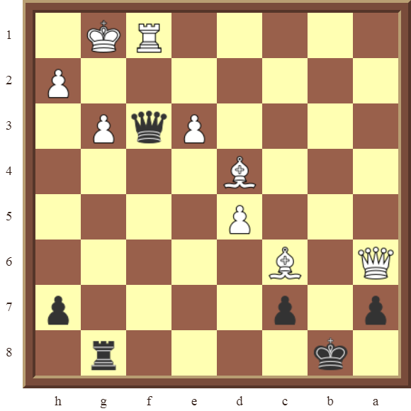 Black avoids checkmate or losing the Queen and draws this losing position by using a perpetual check