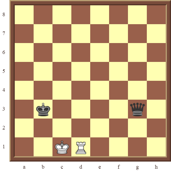 CHAPTER 13 ZUGZWANG/STALEMATE: Diagram 375 – White draws this losing position in 1 move or wins the black Queen in 2 moves!