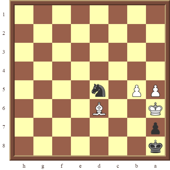 CHAPTER 13 ZUGZWANG/STALEMATE: Diagram 377 – Black draws this losing position in 1 move!