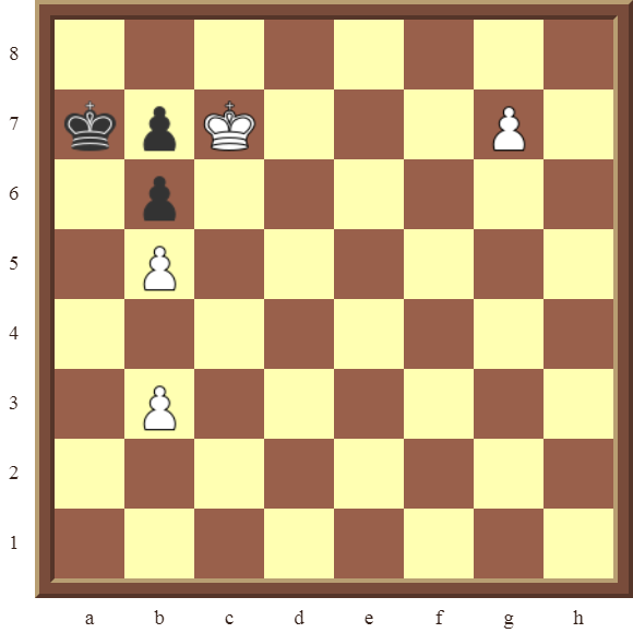 CHAPTER 13 ZUGZWANG/STALEMATE: Diagram 380 – White avoids a stalemate and checkmates in 3 moves!
