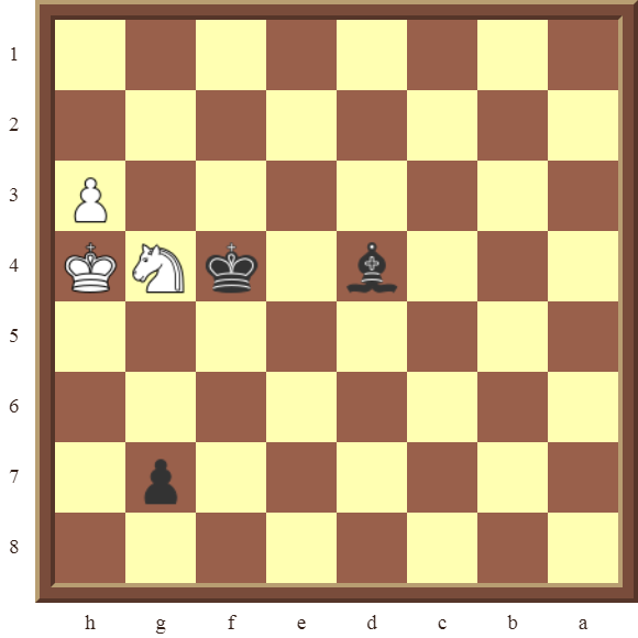 CHAPTER 13 ZUGZWANG/STALEMATE: Diagram 381 – Black checkmates in 2 moves!