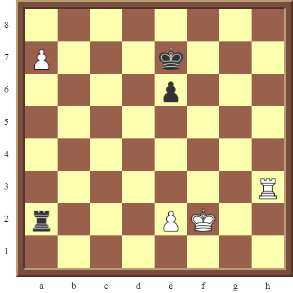 CHAPTER 13 ZUGZWANG/STALEMATE: Diagram 385 – White wins the black Rook for a pawn in 3 moves or promotes the a-pawn in 2 moves!
