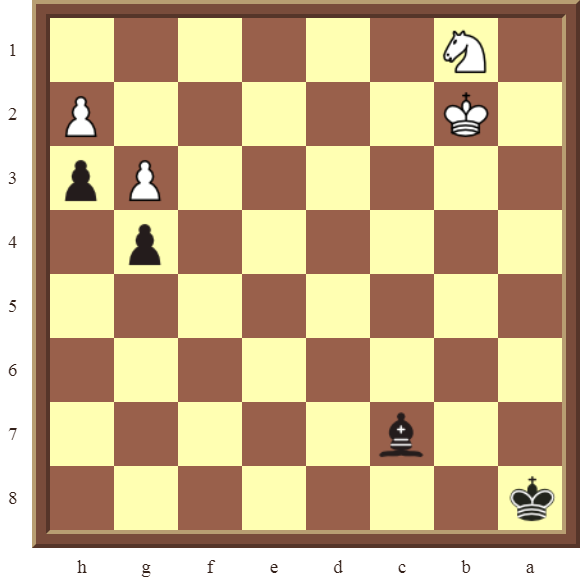 CHAPTER 10 PROMOTING PAWNS – Diagram 287 – Black promotes the h-pawn to a Queen in 3 moves!