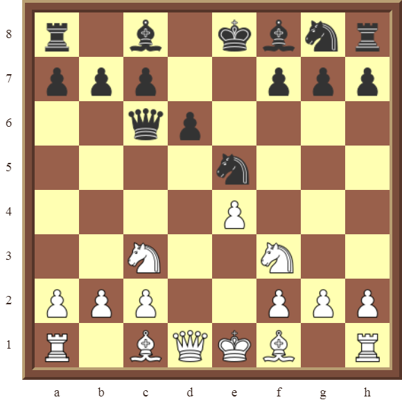 PINS: Diagram 4 – White wins the black Queen for a Bishop in 2 moves.