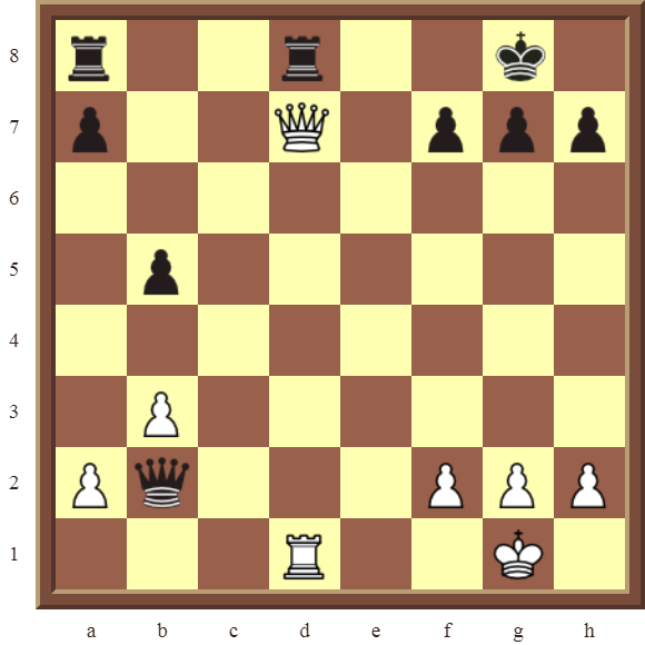 Back Rank Combinations: Diagram 40  – White checkmates in 2 moves.