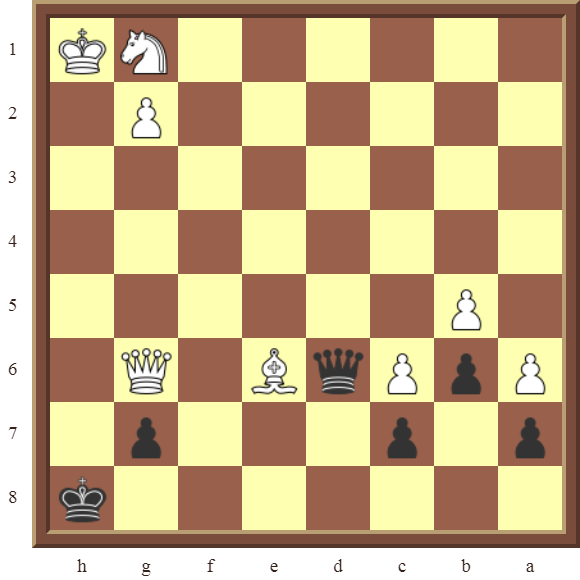 CHAPTER 13 ZUGZWANG/STALEMATE: Diagram 402 – Black draws this losing position in 1 move!