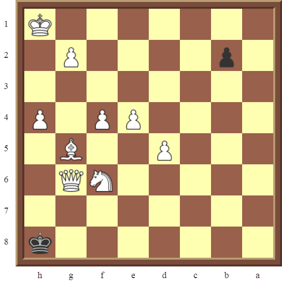 CHAPTER 13 ZUGZWANG/STALEMATE: Diagram 403 – Black draws this losing position in 2 or 3 moves!