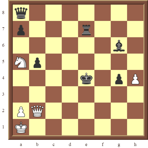 CHAPTER 14 QUIZZES & NAME THE TACTICS: Diagram 405 – White wins the black Queen in 2 moves.