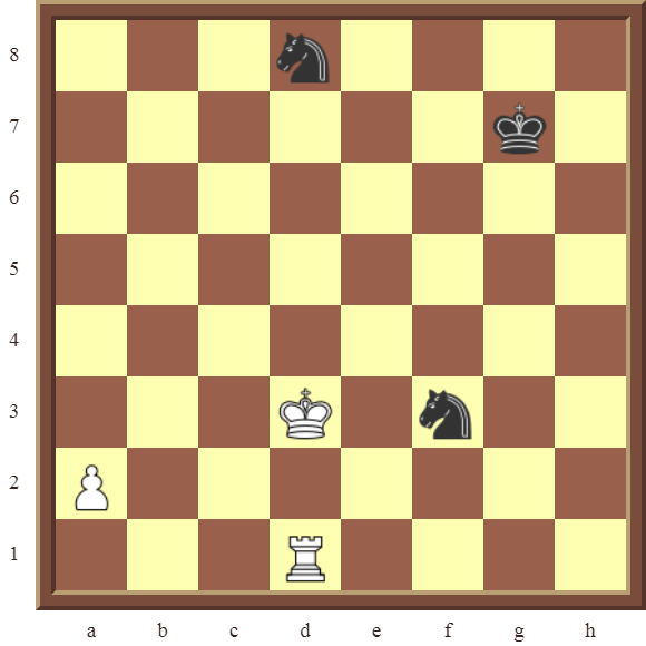 CHAPTER 14 QUIZZES & NAME THE TACTICS: Diagram 406 – White wins a black Knight in 2.