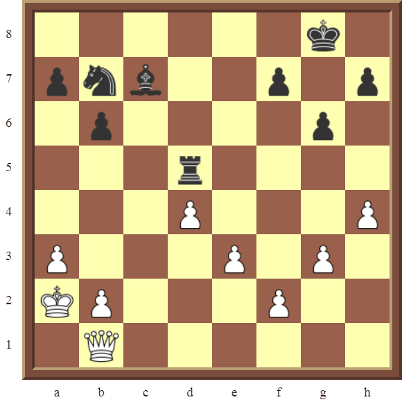 CHAPTER 14 QUIZZES & NAME THE TACTICS: Diagram 407 – White wins the black Knight in 2 moves.