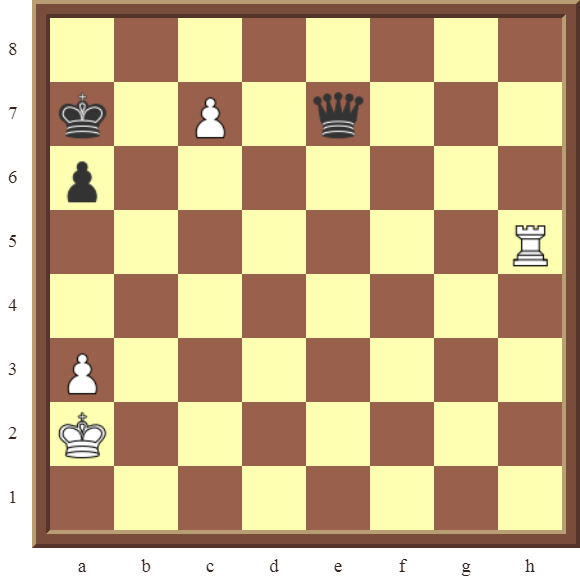 CHAPTER 14 QUIZZES & NAME THE TACTICS: Diagram 408 – White wins the black Queen in 2 moves.