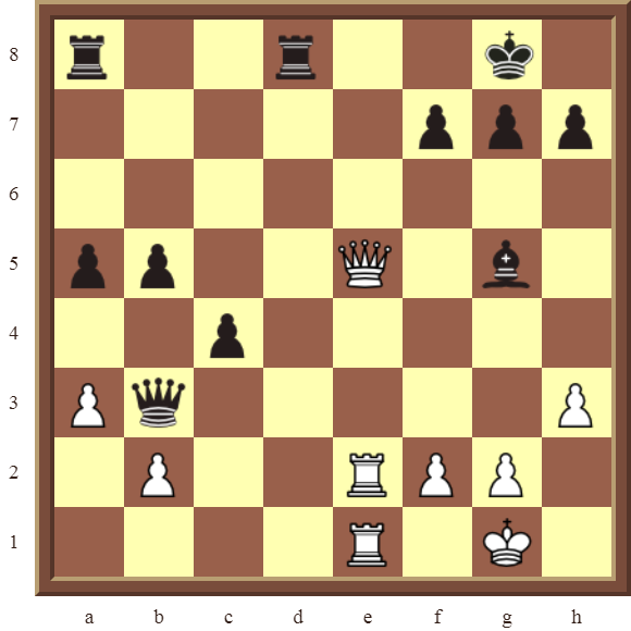 Back Rank Combinations: Diagram 41  – White checkmates in 3 moves.