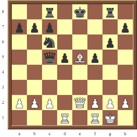 CHAPTER 14 QUIZZES & NAME THE TACTICS: Diagram 411 – White wins the black Queen or checkmates in 2 moves.