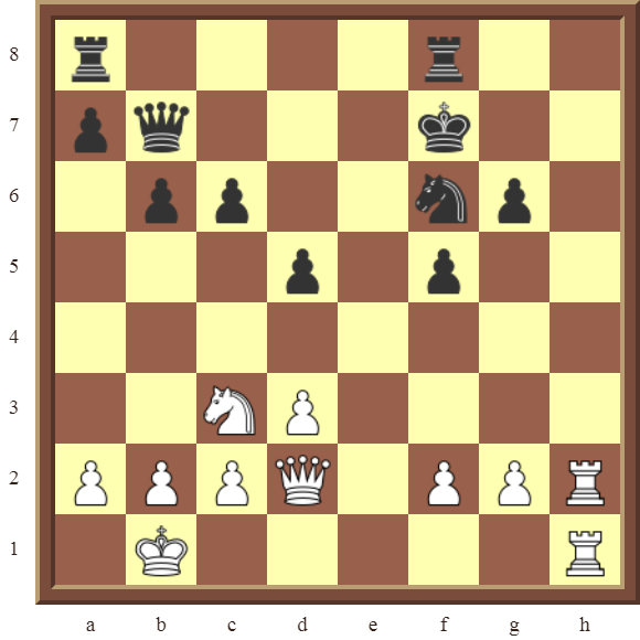 CHAPTER 14 QUIZZES & NAME THE TACTICS: Diagram 415 – White wins the black Queen and a black Rook for a Rook in 3 moves.