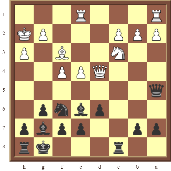 CHAPTER 14 QUIZZES & NAME THE TACTICS: Diagram 416 – Black wins the white Queen for a Knight in 2 moves.