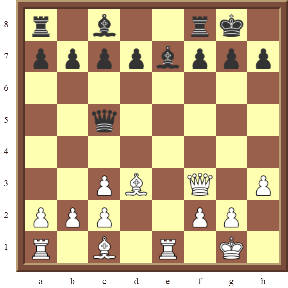 CHAPTER 14 QUIZZES & NAME THE TACTICS: Diagram 418 – White wins a black Bishop in 2 moves or checkmates in 3 moves.