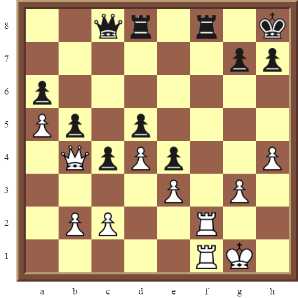 Back Rank Combinations: Diagram 42  – White checkmates in 3 moves.