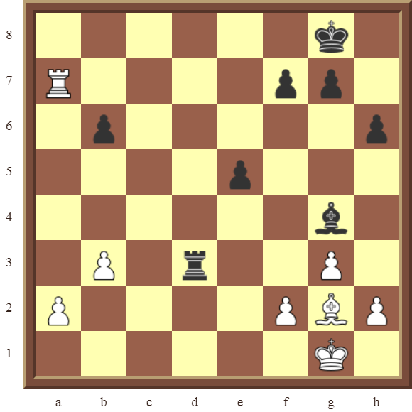 CHAPTER 14 QUIZZES & NAME THE TACTICS: Diagram 421 – White wins the black Rook in 3 moves.