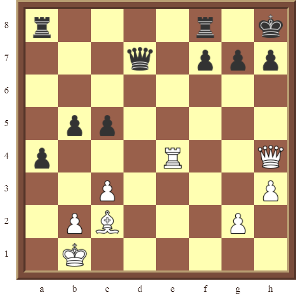 CHAPTER 14 QUIZZES & NAME THE TACTICS: Diagram 425 – White wins the black Queen or checkmates in 2 moves.