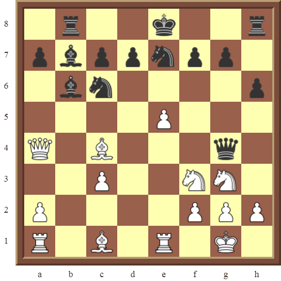 CHAPTER 14 QUIZZES & NAME THE TACTICS: Diagram 427 – Black draws this losing position in 4 moves.