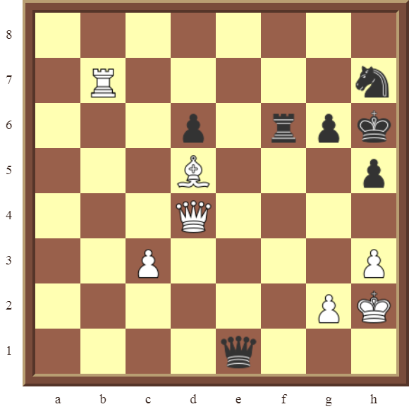 CHAPTER 14 QUIZZES & NAME THE TACTICS: Diagram 428 – White wins the black Knight in 2 moves.