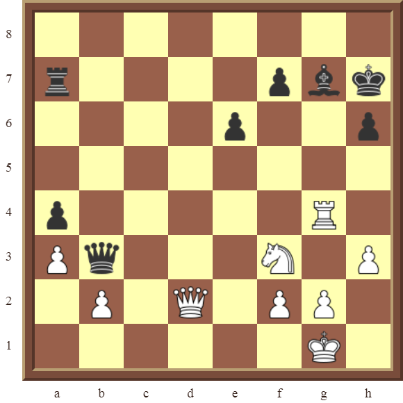 White wins the black Bishop in 3 moves