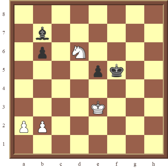 "CHAPTER 3 KNIGHT FORKS – INTRODUCTION: Diagram 63  – Name the black pieces that the white  Knight is attacking or ""forking."""