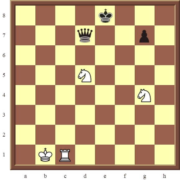 KNIGHT FORKS Diagram 65 – White wins the black Queen in 3 moves.