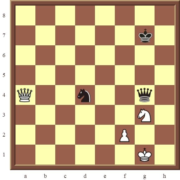 KNIGHT FORKS: Diagram 67  – White wins the black Knight in 3 moves.
