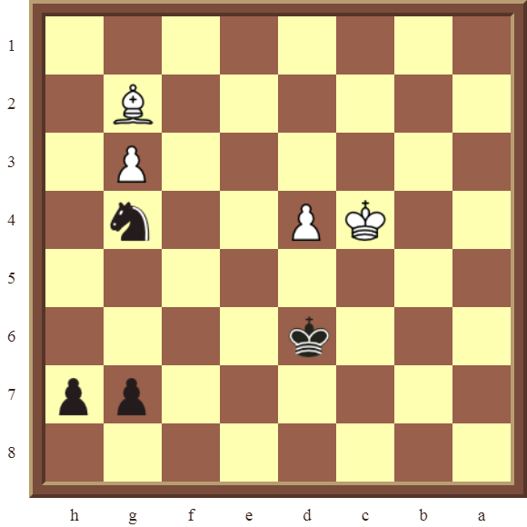 KNIGHT FORKS: Diagram 68  – Black wins the white Bishop in 2 moves.