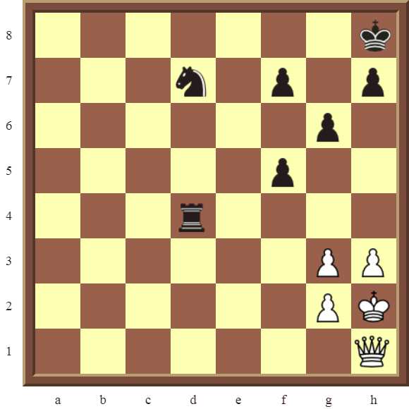 Diagram 7 PINS – White wins the black Rook in 2 moves.