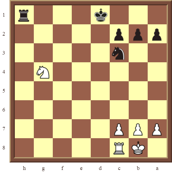KNIGHT FORKS: Diagram 71  – White wins the black Rook in 2 moves.