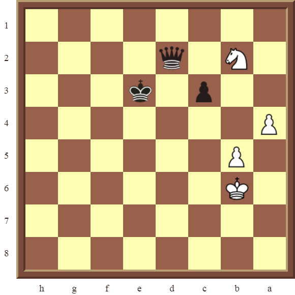 KNIGHT FORKS: Diagram 73  – White wins the black Queen for a Knight in 2 moves.