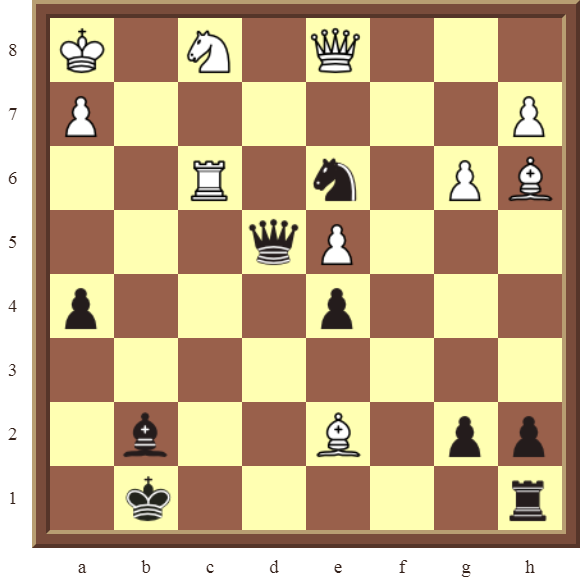 KNIGHT FORKS: Diagram 75  – Black wins the white Queen in 2 moves.