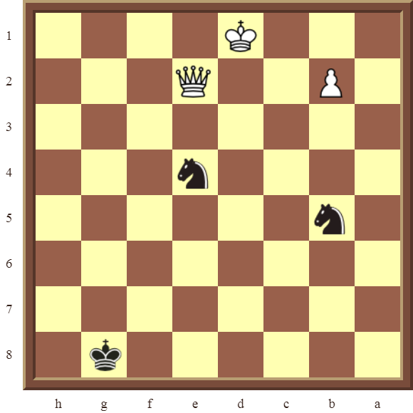 KNIGHT FORKS: Diagram 77  – Black wins the white Queen for 2 Knights in 3 moves.