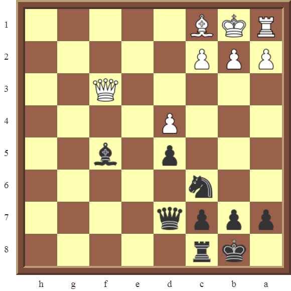 KNIGHT FORKS: Diagram 78  – Black wins the white Queen and 2 pawns for a Bishop in 3 moves.