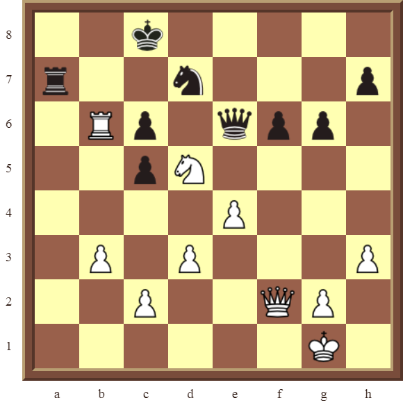 KNIGHT FORKS Diagram 79 – White wins the black Queen and a pawn for a Rook and a Knight in 3 moves.