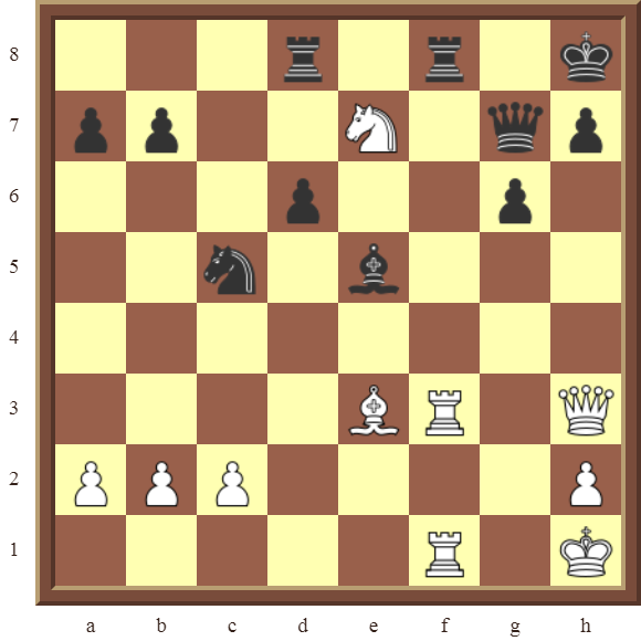 KNIGHT FORKS: Diagram 80  – White wins the black Queen and a Knight in 4 moves.