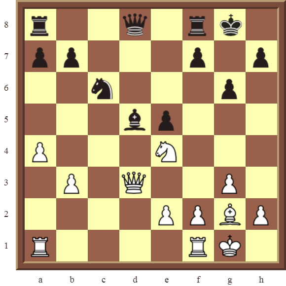 KNIGHT FORKS: Diagram 84  – White wins the black Bishop in 3 moves.