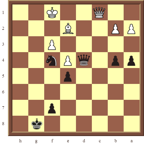 KNIGHT FORKS: Diagram 87  – Black wins the white Bishop in 3 moves.
