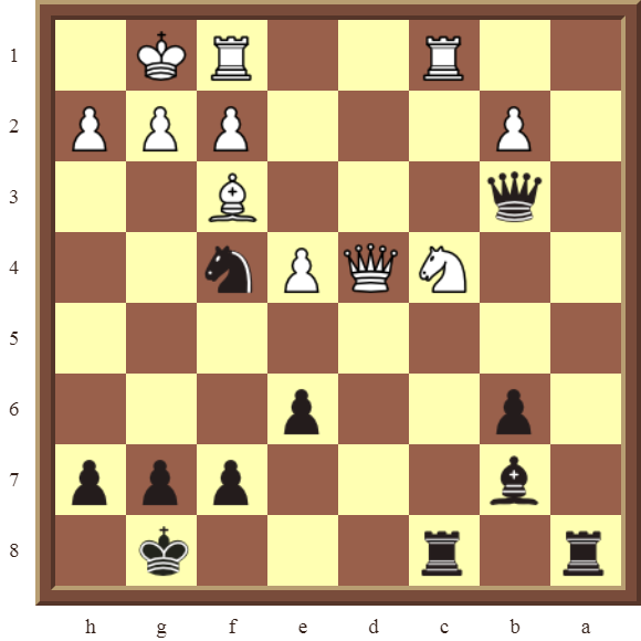 KNIGHT FORKS: Diagram 89  – Black wins the white Bishop in 3 moves.