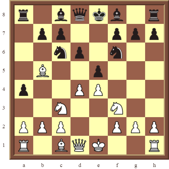 Diagram 9 PINS – White wins the black Knight on c6 in 2 moves.