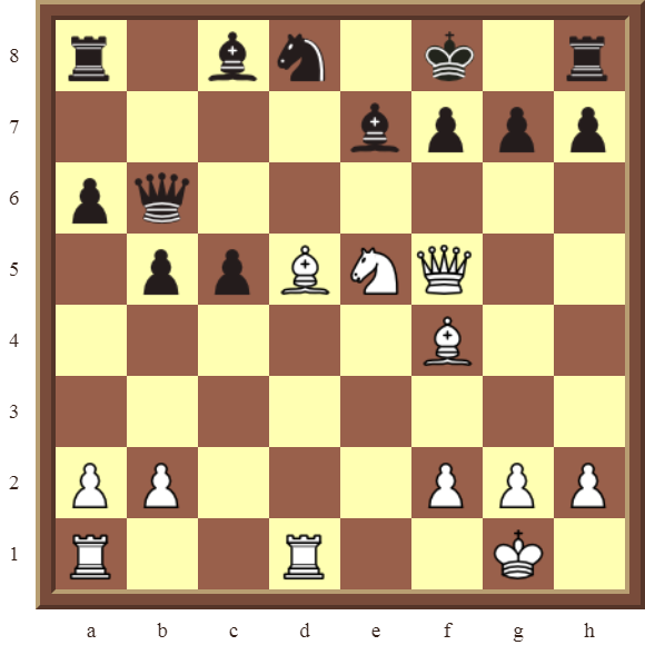 KNIGHT FORKS: Diagram 90  – White wins a the black Bishop on c8 in 3 moves.