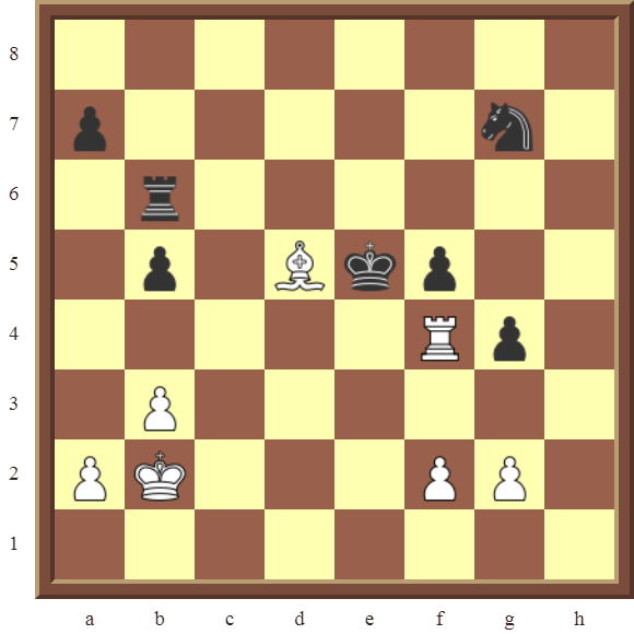 "CHAPTER 4 OTHER FORKS/DOUBLE ATTACKS – INTRODUCTION: Diagram 94  – Name the white pieces that the black King is attacking or ""forking."""