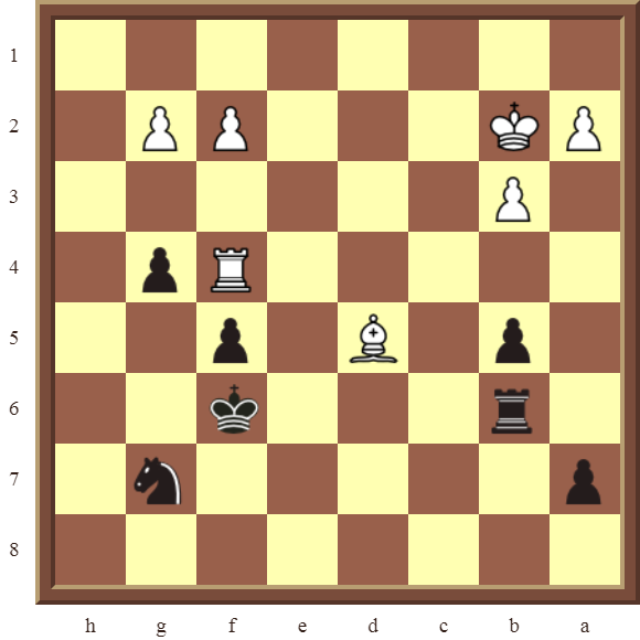 CHAPTER 4 OTHER FORKS/DOUBLE ATTACKS – Diagram 95  – Black wins the white Bishop or Rook in 2 moves.