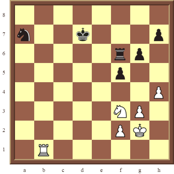 CHAPTER 4 OTHER FORKS/DOUBLE ATTACKS – Diagram 97  – White wins the black Knight in 2 moves.