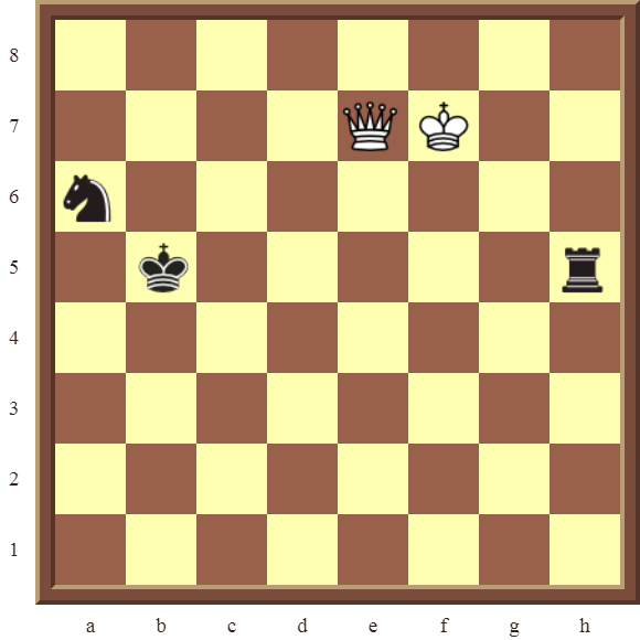 CHAPTER 4 OTHER FORKS/DOUBLE ATTACKS – Diagram 99  – White wins the black Rook in 2 moves.