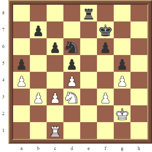 Game 2 a threefold move draw after 40. Re8