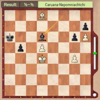 Round 4 USA's Fabiano Caruana draws with leader Russia's Neopmnichi