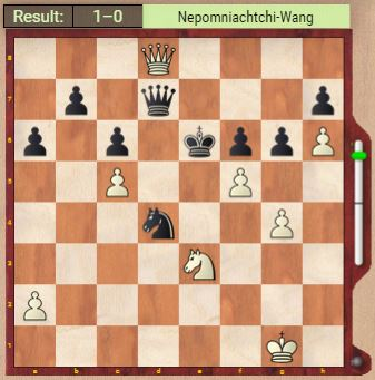 Round 5 Position -after Nepomniachtchi plays 39 f5+